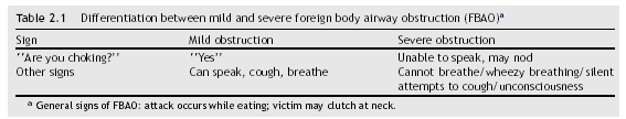 Idegentest okozta légúti elzáródás (Foreign Body Airway Obstruction = FBAO)