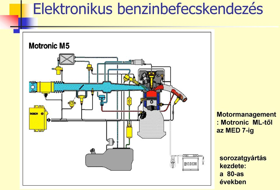 Motormanagement : Motronic