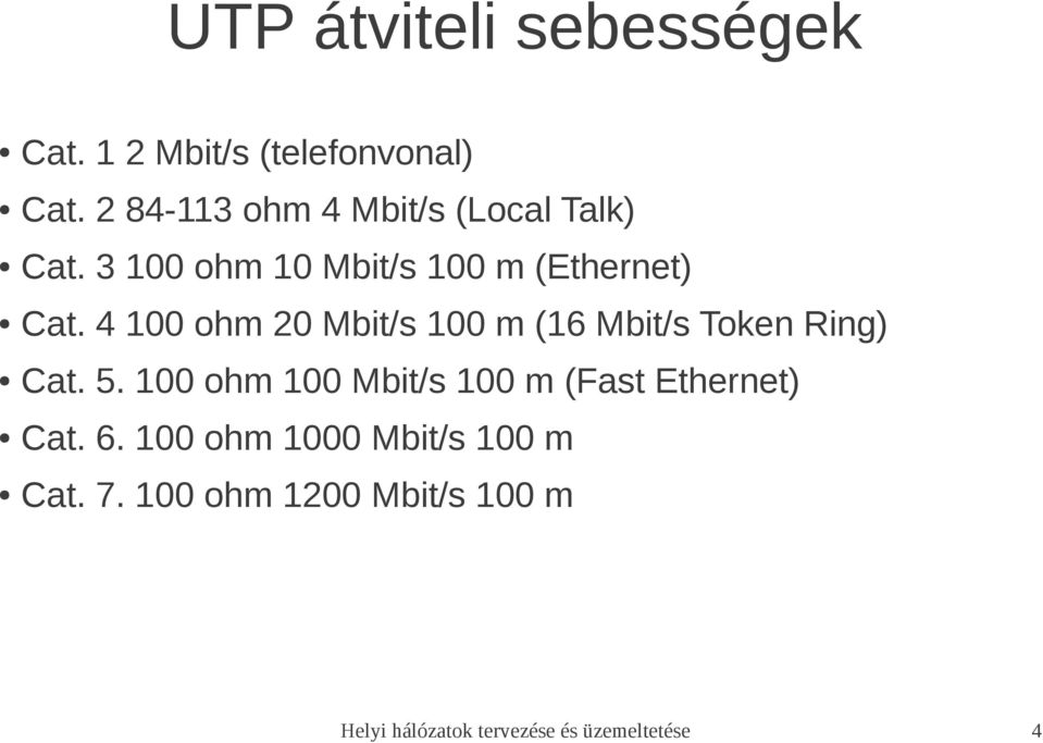 4 100 ohm 20 Mbit/s 100 m (16 Mbit/s Token Ring) Cat. 5.