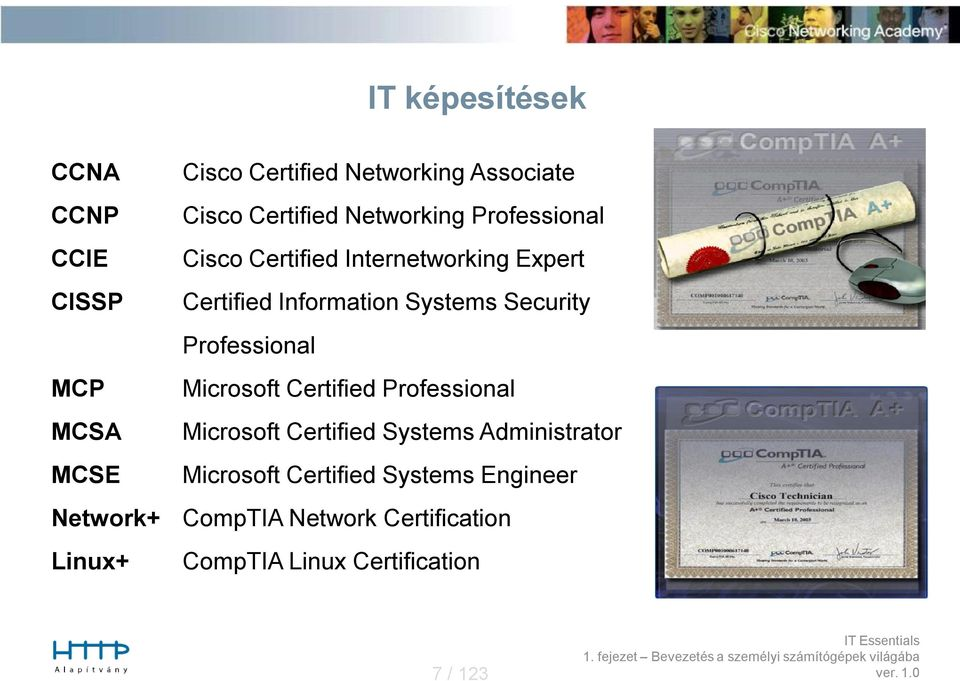Systems Security Professional Microsoft Certified Professional Microsoft Certified Systems