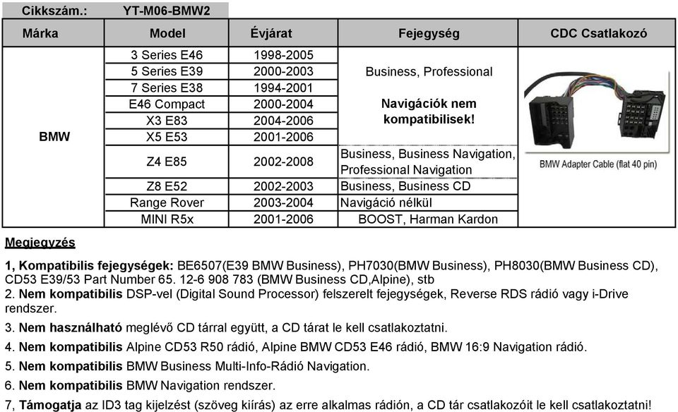 Kompatibilis fejegységek: BE6507(E39 BMW Business), PH7030(BMW Business), PH8030(BMW Business CD), CD53 E39/53 Part Number 65. 12-6 908 783 (BMW Business CD,Alpine), stb 2.