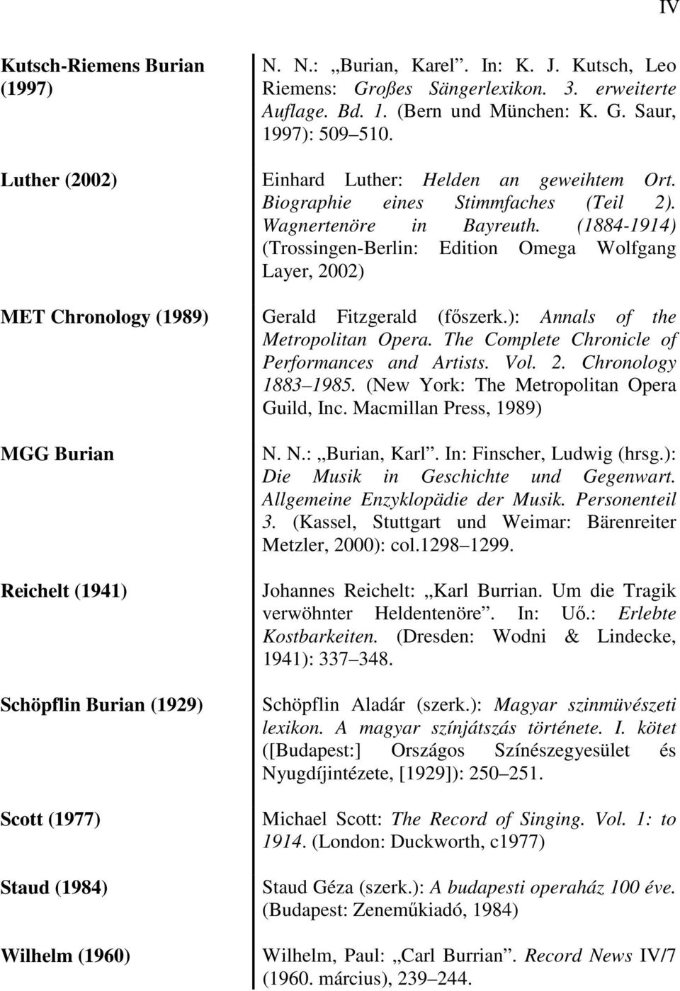 (1884-1914) (Trossingen-Berlin: Edition Omega Wolfgang Layer, 2002) MET Chronology (1989) Gerald Fitzgerald (főszerk.): Annals of the Metropolitan Opera.