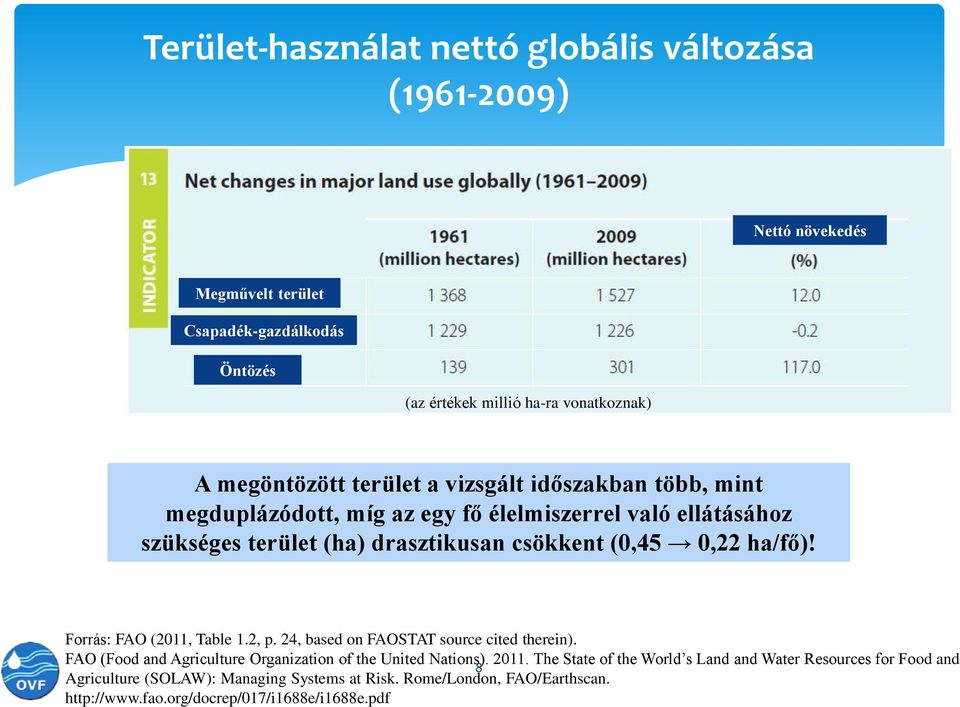 0,22 ha/fő)! Forrás: FAO (2011, Table 1.2, p. 24, based on FAOSTAT source cited therein). FAO (Food and Agriculture Organization of the United Nations). 2011.
