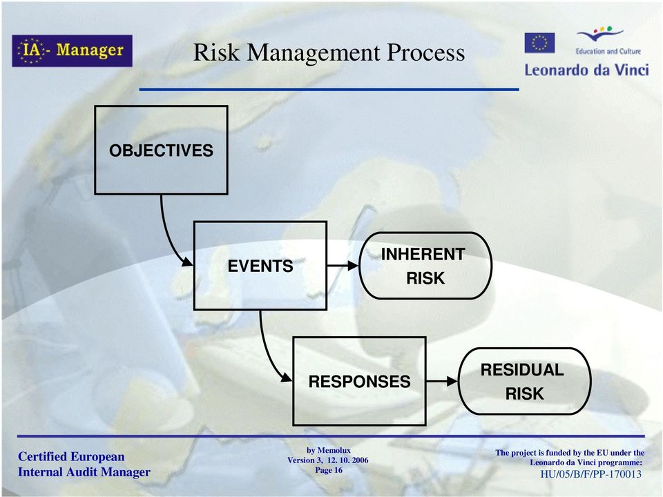 EVENTS INHERENT RISK
