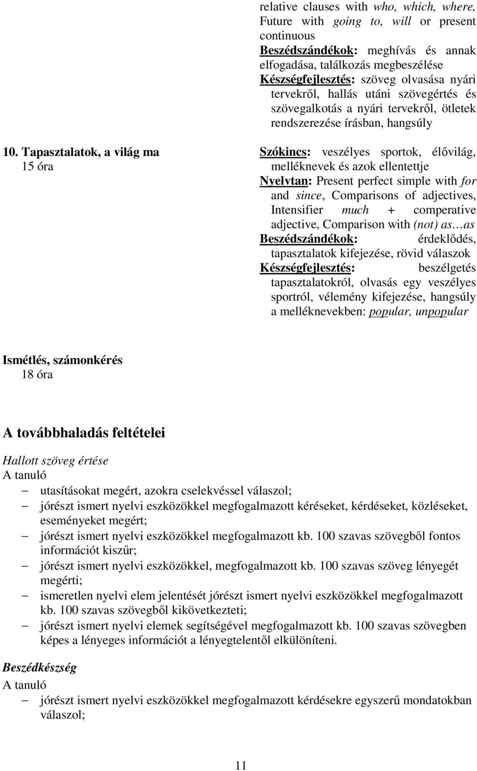 Tapasztalatok, a világ ma 15 óra Szókincs: veszélyes sportok, élővilág, melléknevek és azok ellentettje Nyelvtan: Present perfect simple with for and since, Comparisons of adjectives, Intensifier
