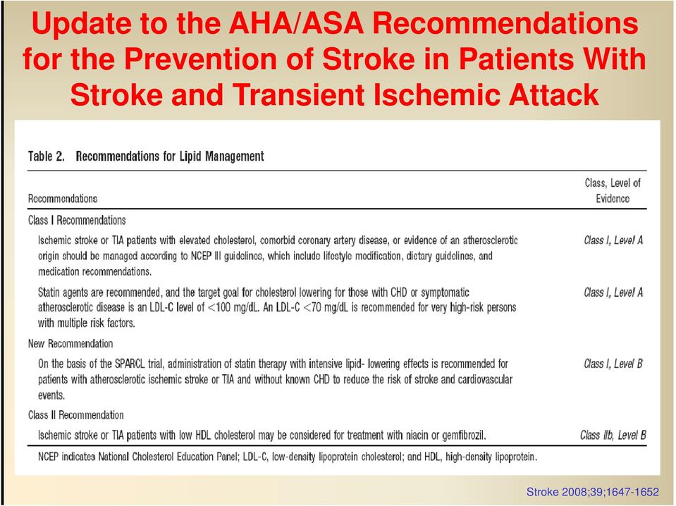 of Stroke in Patients With Stroke