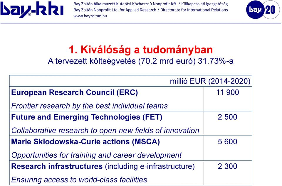 (FET) millió EUR (2014-2020) 11 900 2 500 Collaborative research to open new fields of innovation Marie Skłodowska-Curie
