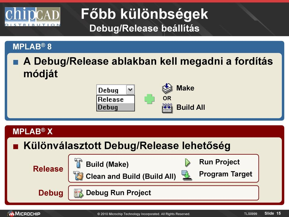 Release Debug Build (Make) Clean and Build (Build All) Debug Run Project Run Project