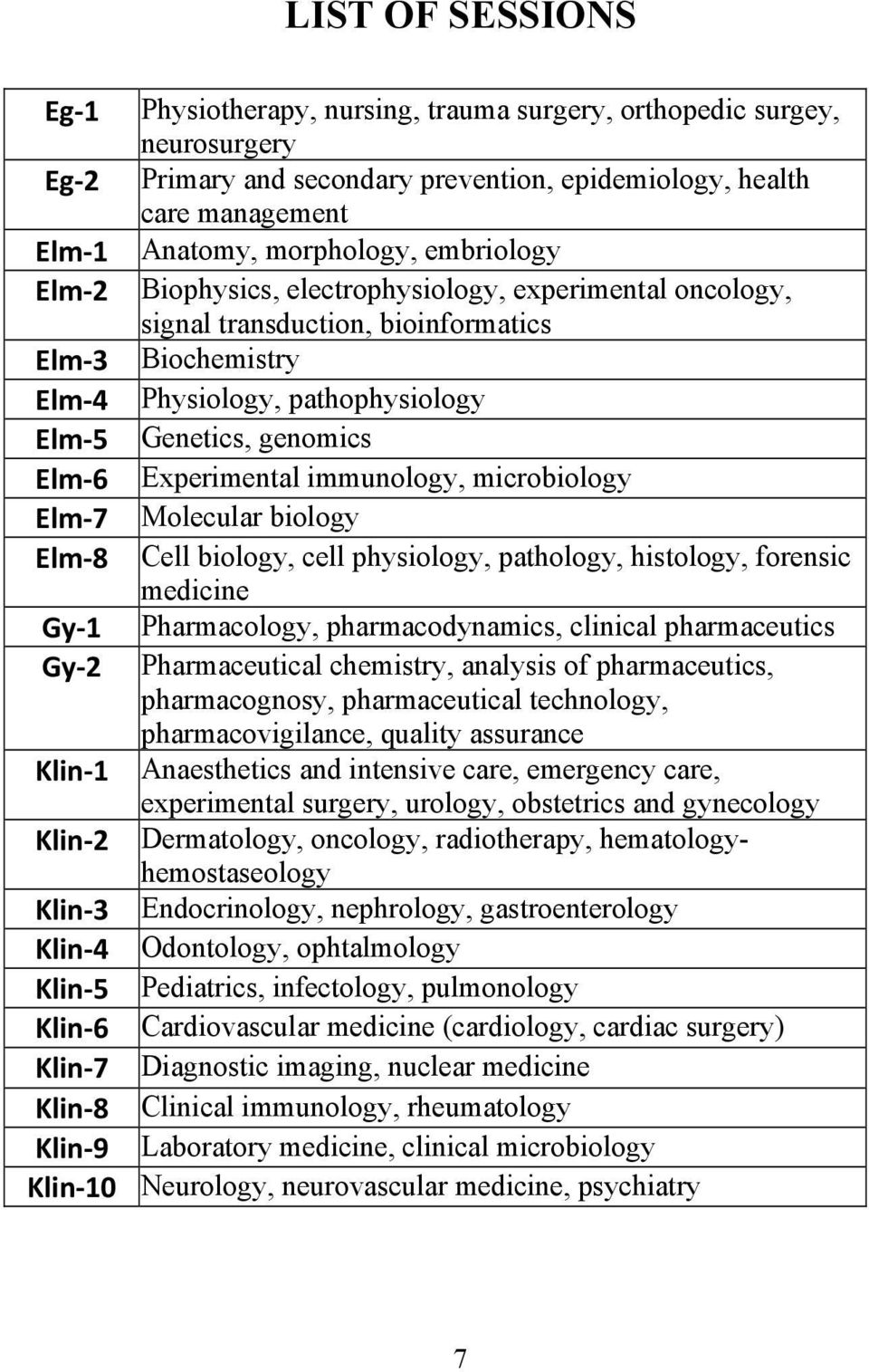 Experimental immunology, microbiology Elm 7 Molecular biology Elm 8 Cell biology, cell physiology, pathology, histology, forensic medicine Gy 1 Pharmacology, pharmacodynamics, clinical pharmaceutics