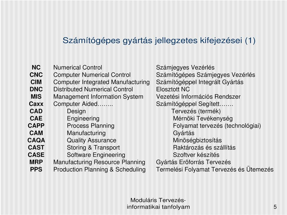 . Design Engineering Process Planning Manufacturing Quality Assurance Storing & Transport Software Engineering Manufacturing Resource Planning Production Planning & Scheduling Számjegyes Vezérlés