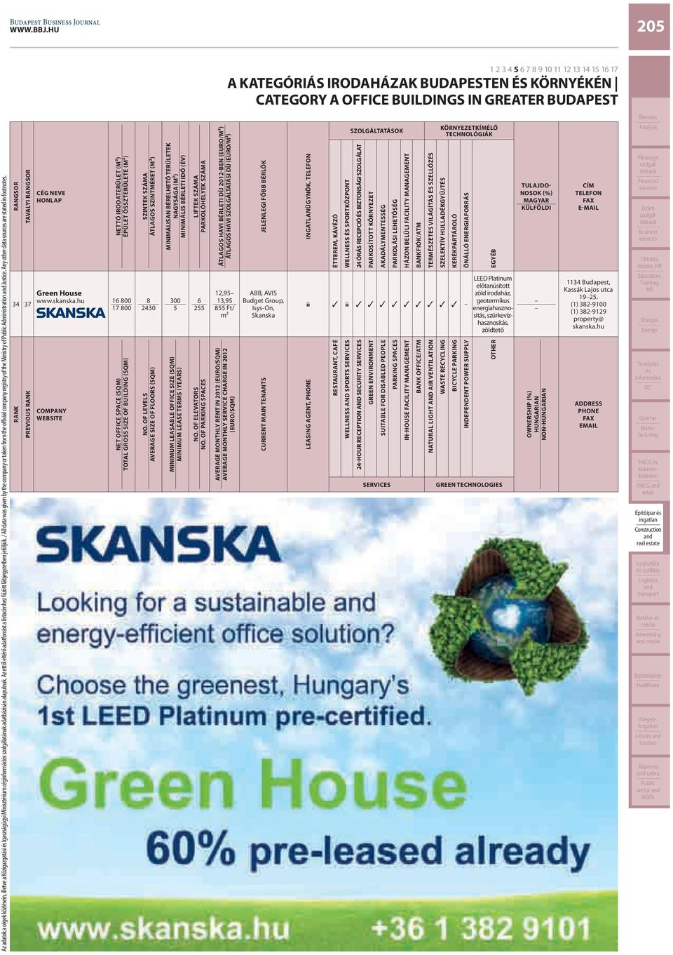 Any other data sources are stated in footnotes. Green House www.skanska.hu 00 00 0 00 NO.