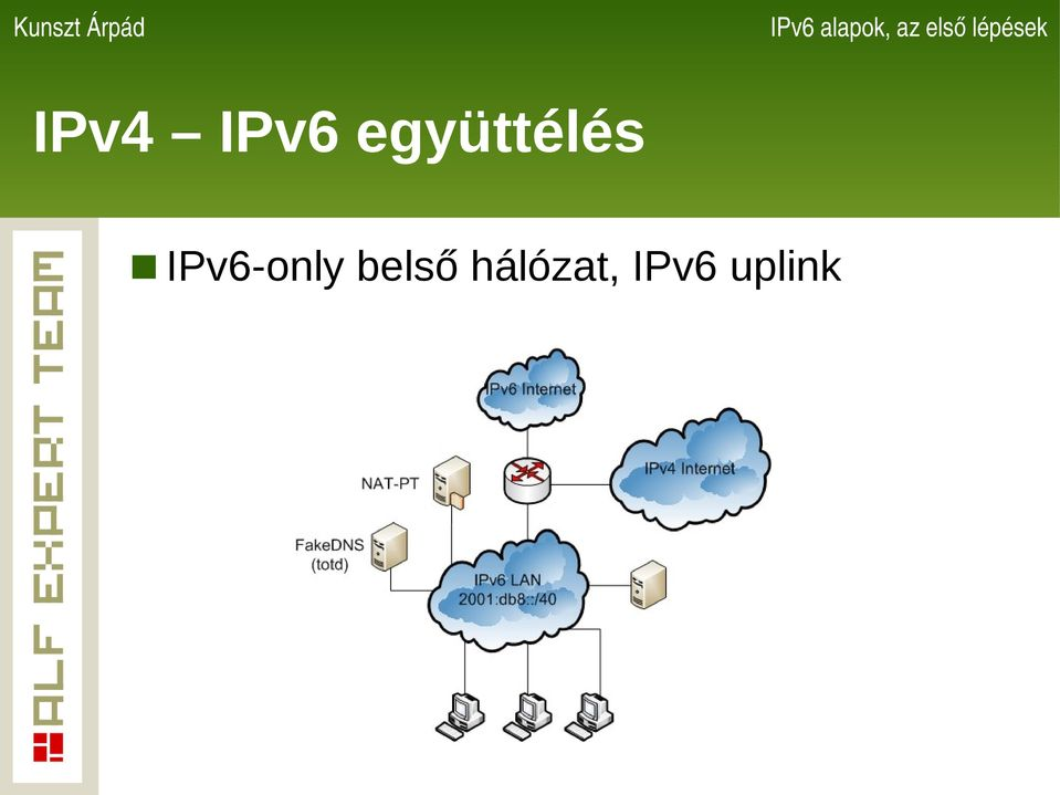 IPv6-only
