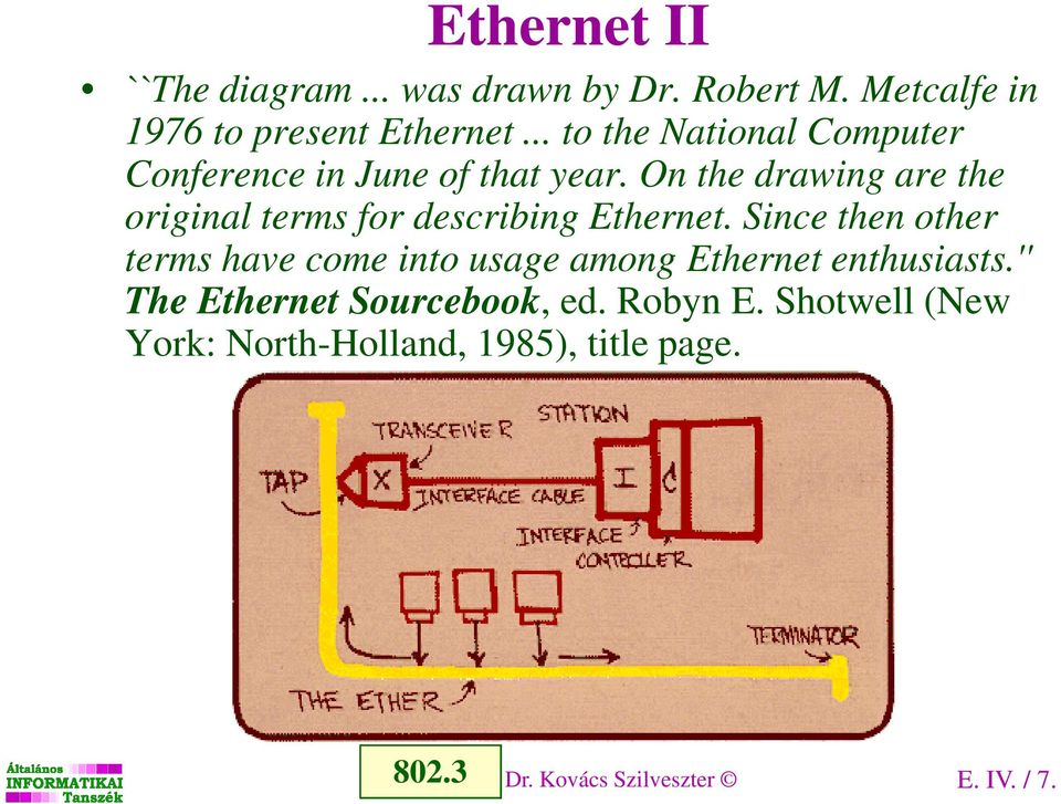 On the drawing are the original terms for describing Ethernet.