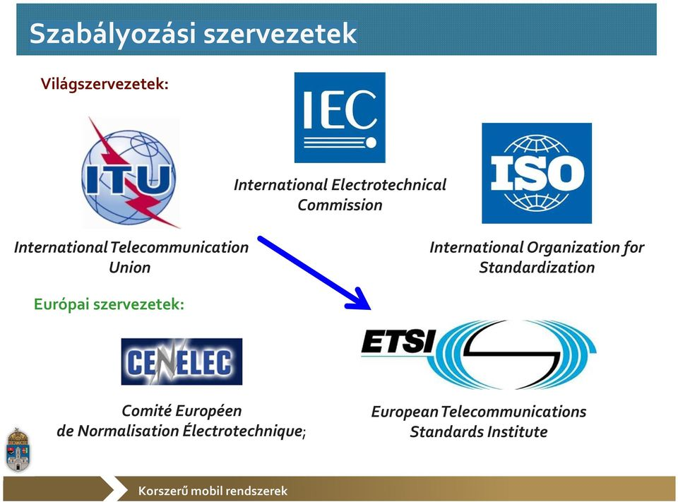 International Organization for Standardization Európai szervezetek: