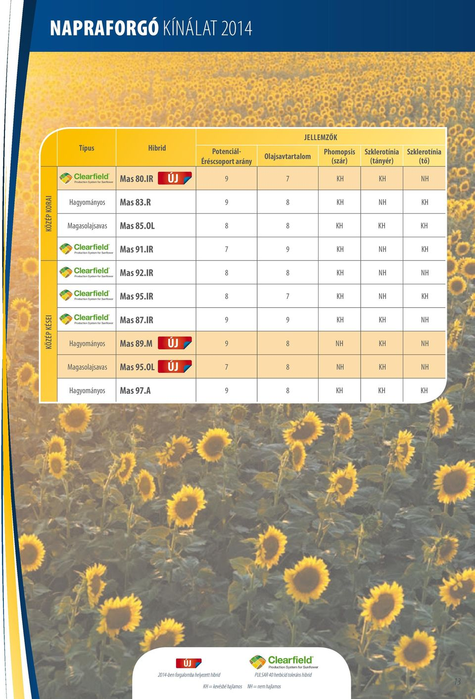 L 8 8 K K K Production System for Sunflower Production System for Sunflower Production System for Sunflower Production System for Sunflower Mas 91.IR 7 9 K N K Mas 92.