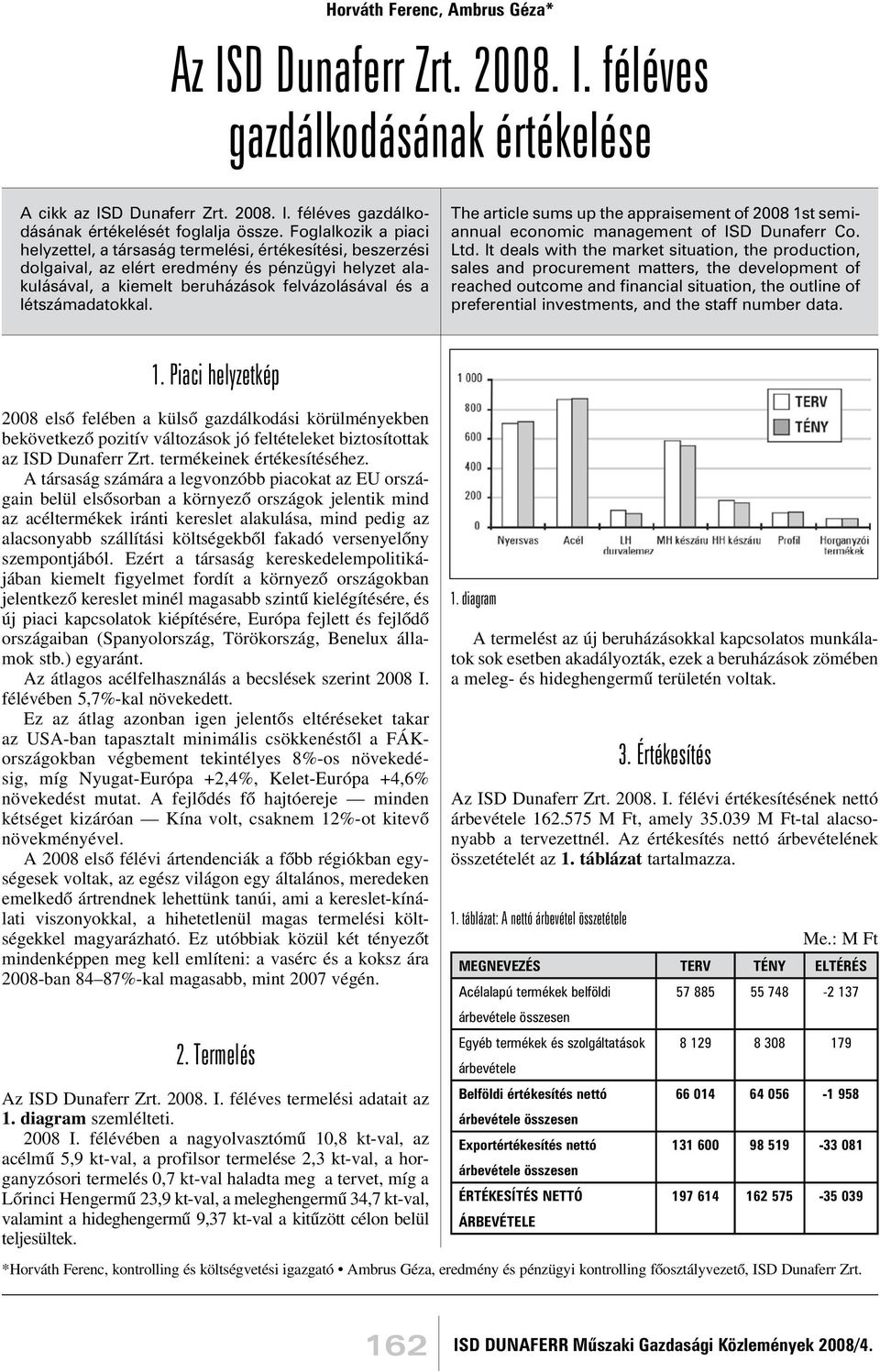 létszámadatokkal. The article sums up the appraisement of 2008 1st semiannual economic management of ISD Dunaferr Co. Ltd.
