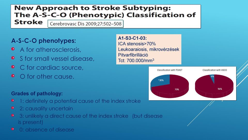 000/mm 3 Grades of pathology: 1: definitely a potential cause of the index stroke 2: causality