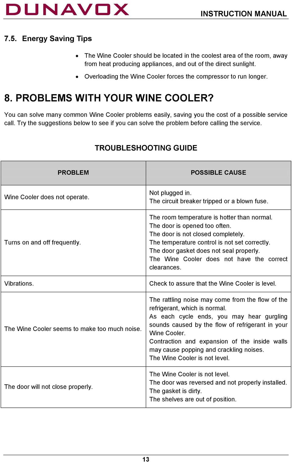 You can solve many common Wine Cooler problems easily, saving you the cost of a possible service call. Try the suggestions below to see if you can solve the problem before calling the service.