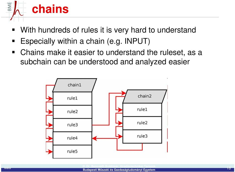 INPUT) Chains make it easier to understand the