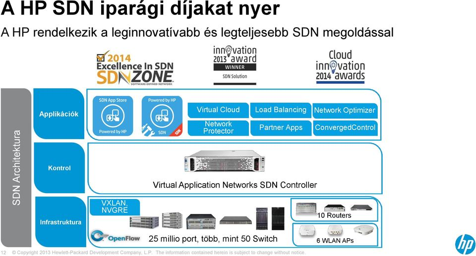 Partner Apps Network Optimizer ConvergedControl Kontrol Virtual Application Networks SDN