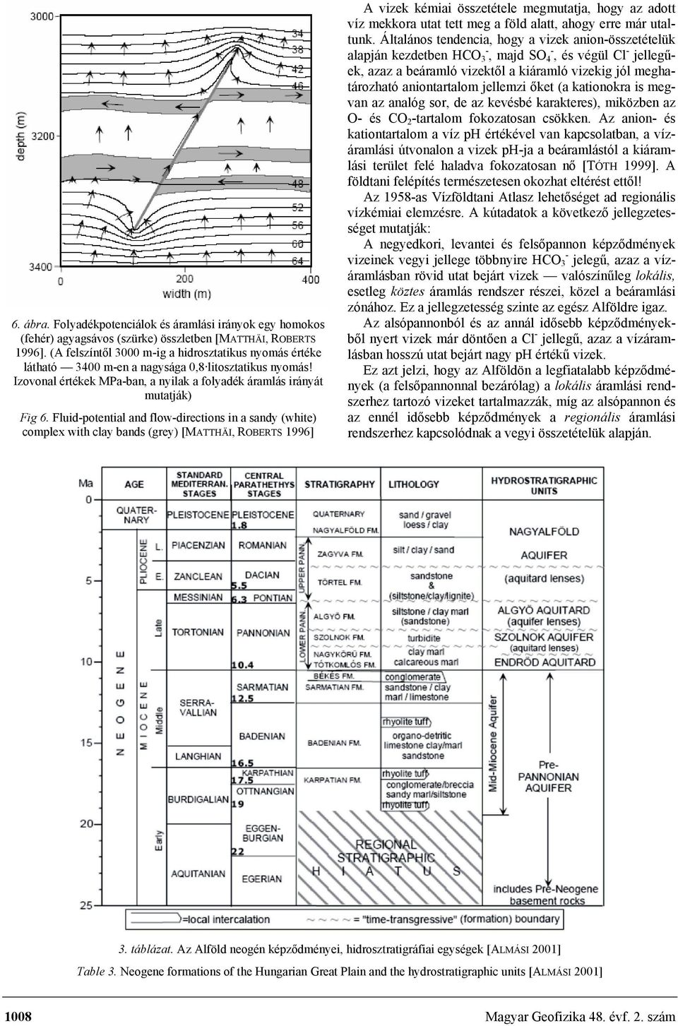 Fluid-potential and flow-directions in a sandy (white) complex with clay bands (grey) [MATTHÄI, ROBERTS 1996] A vizek kémiai összetétele megmutatja, hogy az adott víz mekkora utat tett meg a föld