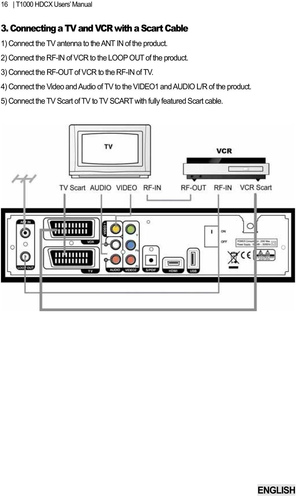 2) Connect the RF-IN of VCR to the LOOP OUT of the product.