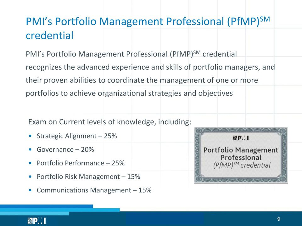of one or more portfolios to achieve organizational strategies and objectives Exam on Current levels of knowledge,
