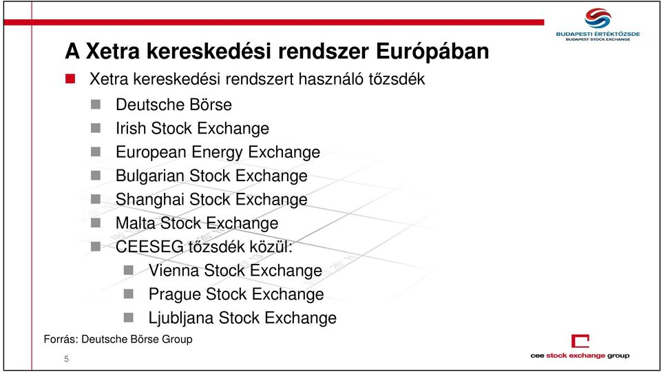 Exchange Shanghai Stock Exchange Malta Stock Exchange CEESEG tőzsdék közül: Vienna