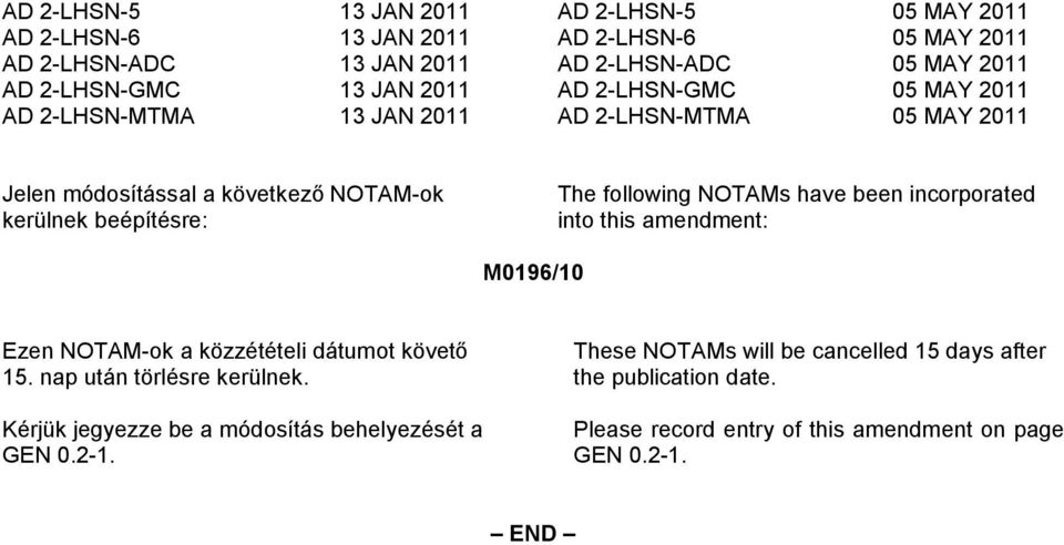 The following NOTAMs have been incorporated into this amendment: M0196/10 Ezen NOTAM-ok a közzétételi dátumot követő 15. nap után törlésre kerülnek.
