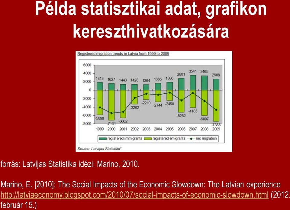 [2010]: The Social Impacts of the Economic Slowdown: The Latvian