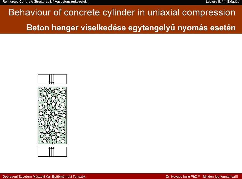 compression Beton henger