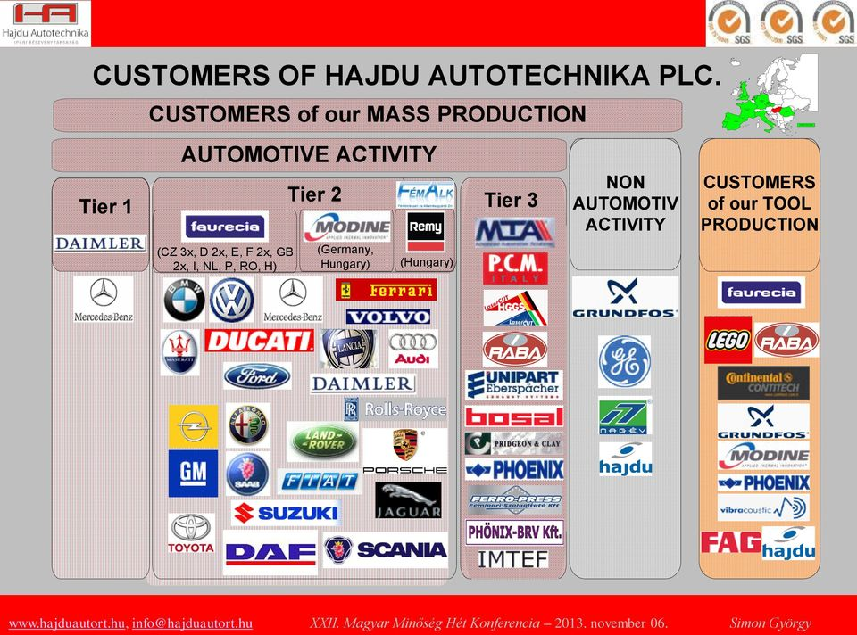 Tier 1 CUSTOMERS of our MASS PRODUCTION AUTOMOTIVE ACTIVITY (CZ 3x, D 2x, E, F 2x, GB 2x, I, NL,