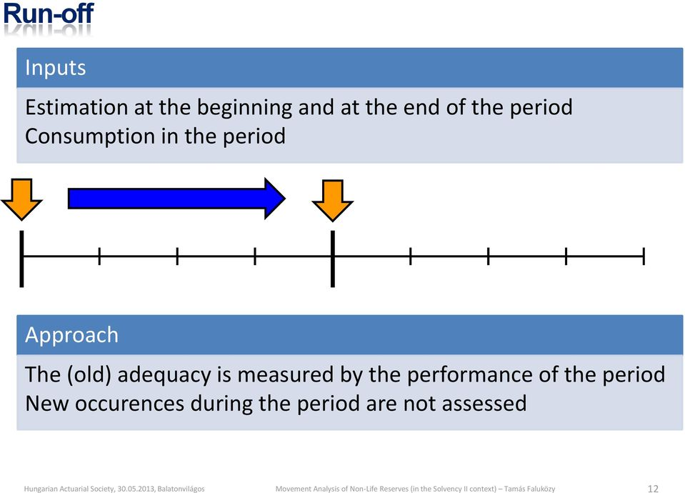 The (old) adequacy is measured by the performance of