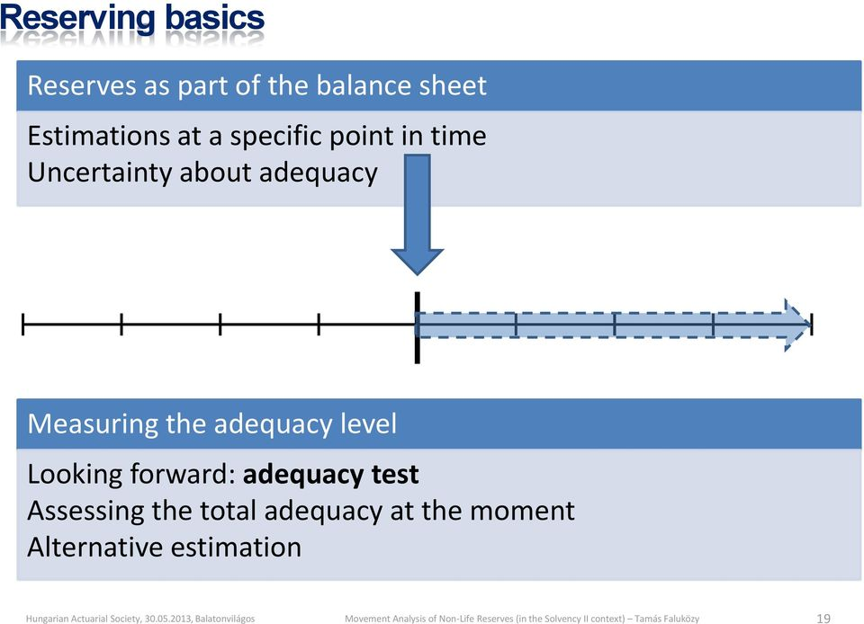 adequacy Measuring the adequacy level Looking forward: