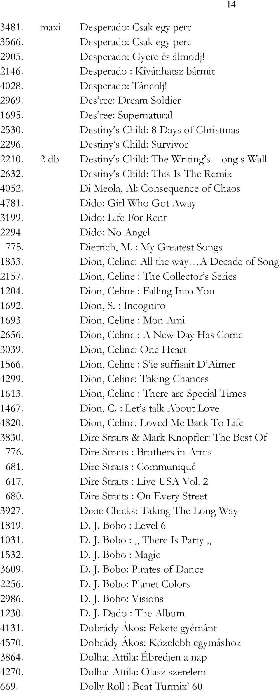 Di Meola, Al: Consequence of Chaos 4781. Dido: Girl Who Got Away 3199. Dido: Life For Rent 2294. Dido: No Angel 775. Dietrich, M. : My Greatest Songs 1833.