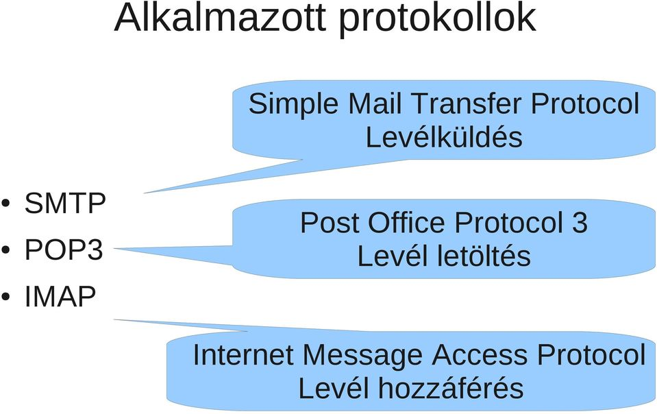 IMAP Post Office Protocol 3 Levél