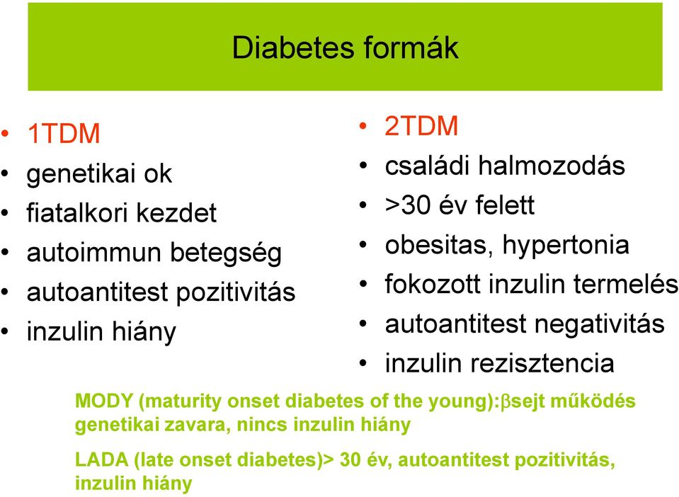 autoantitest negativitás inzulin rezisztencia MODY (maturity onset diabetes of the young): sejt