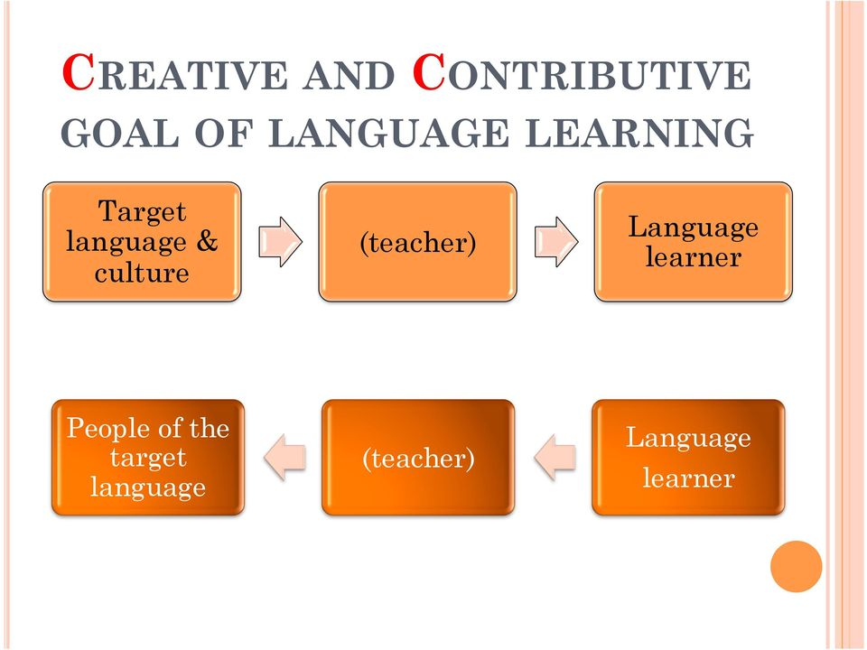 culture (teacher) Language learner