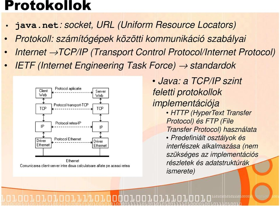 (Transport Control Protocol/Internet Protocol) IETF (Internet Engineering Task Force) standardok Java: a TCP/IP szint