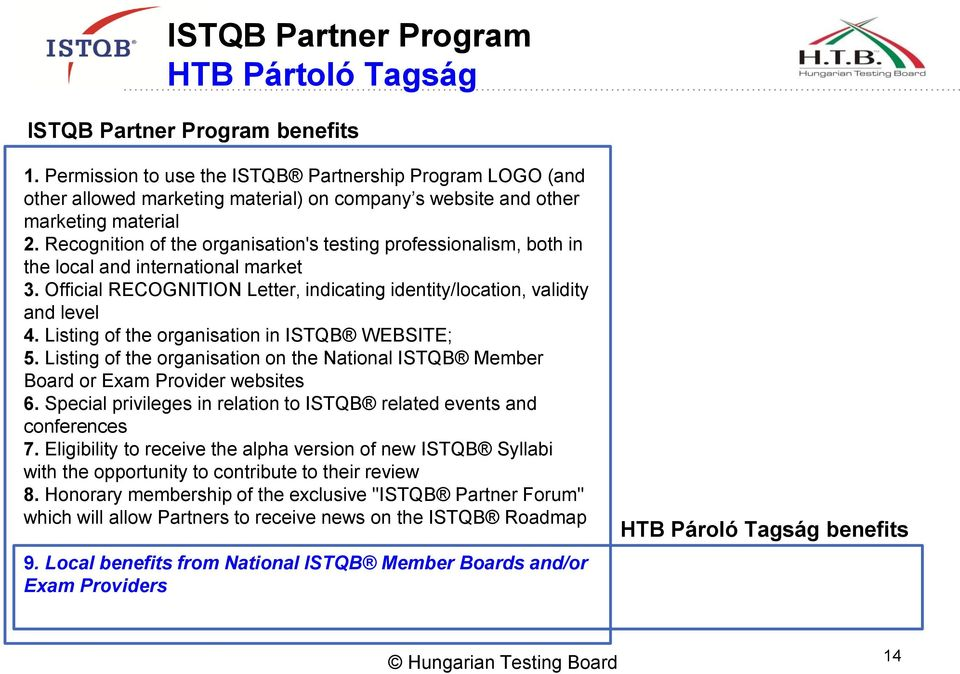 Listing of the organisation in ISTQB WEBSITE; 5. Listing of the organisation on the National ISTQB Member Board or Exam Provider websites 6.