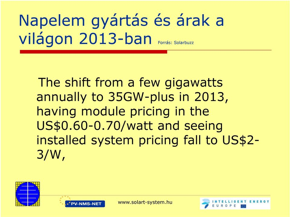 35GW-plus in 2013, having module pricing in the US$0.