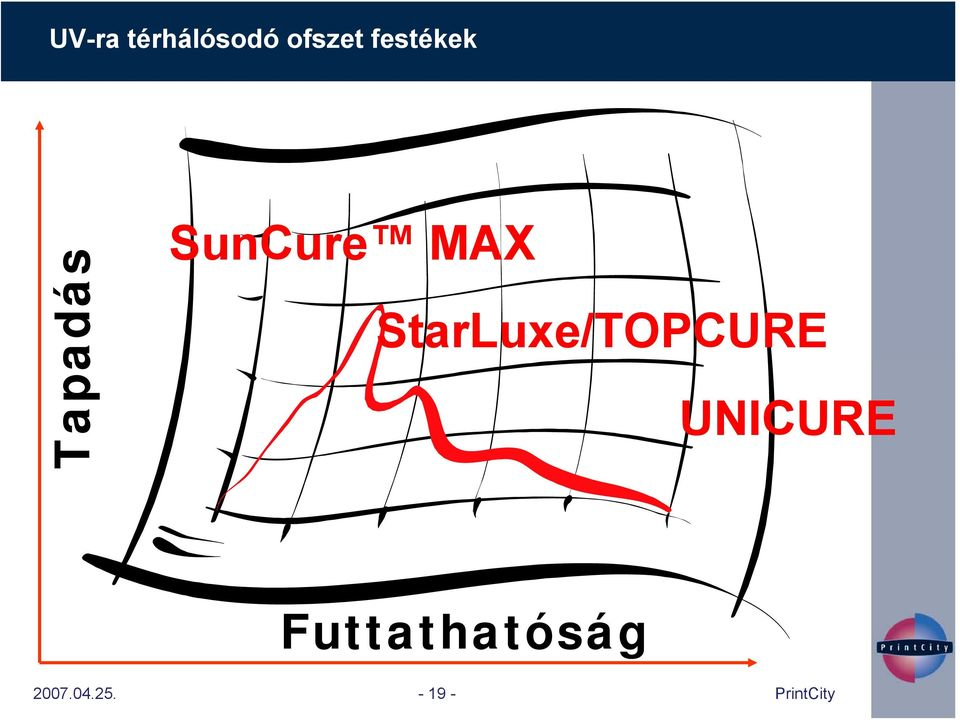MAX StarLuxe/TOPCURE