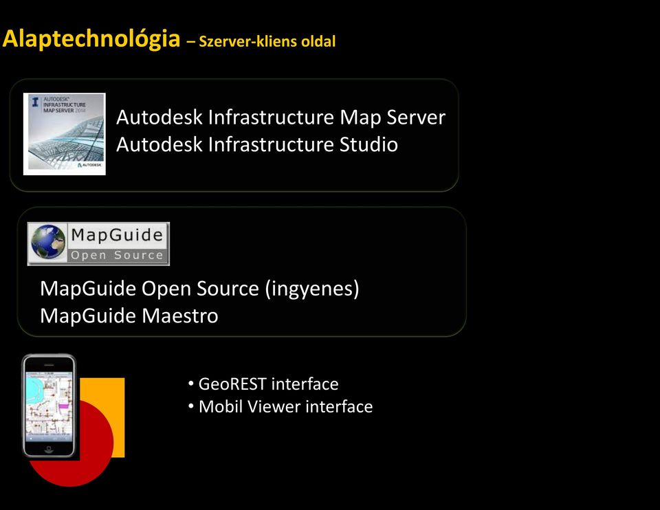 Infrastructure Studio MapGuide Open Source