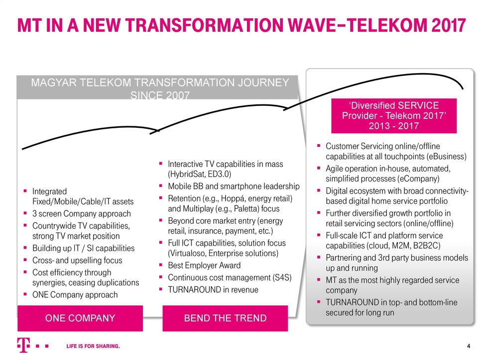 approach ONE COMPANY Multiplay ICT Solution provider 2010-2012 Interactive TV capabilities in mass (HybridSat, ED3.0) Mobile BB and smartphone leadership Retention (e.g.