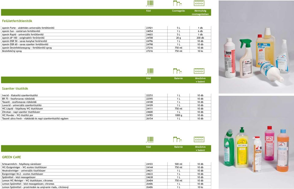 24798 1 L 10 db Apesin Desinfektionsspray - fertőtlenítő spray 27216 750 ml 10 db Dezinfekčný spray 27216 750 ml 10 ks Szaniter tisztítók Kód Balenie Množstvo v balení Ivecid - illatosító