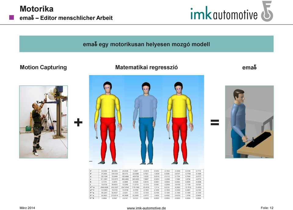 modell Motion Capturing
