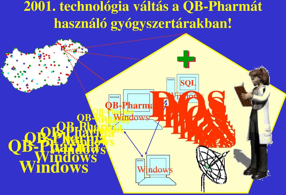QB-Pharma QB-Pharma QB-Pharma Windows Windows