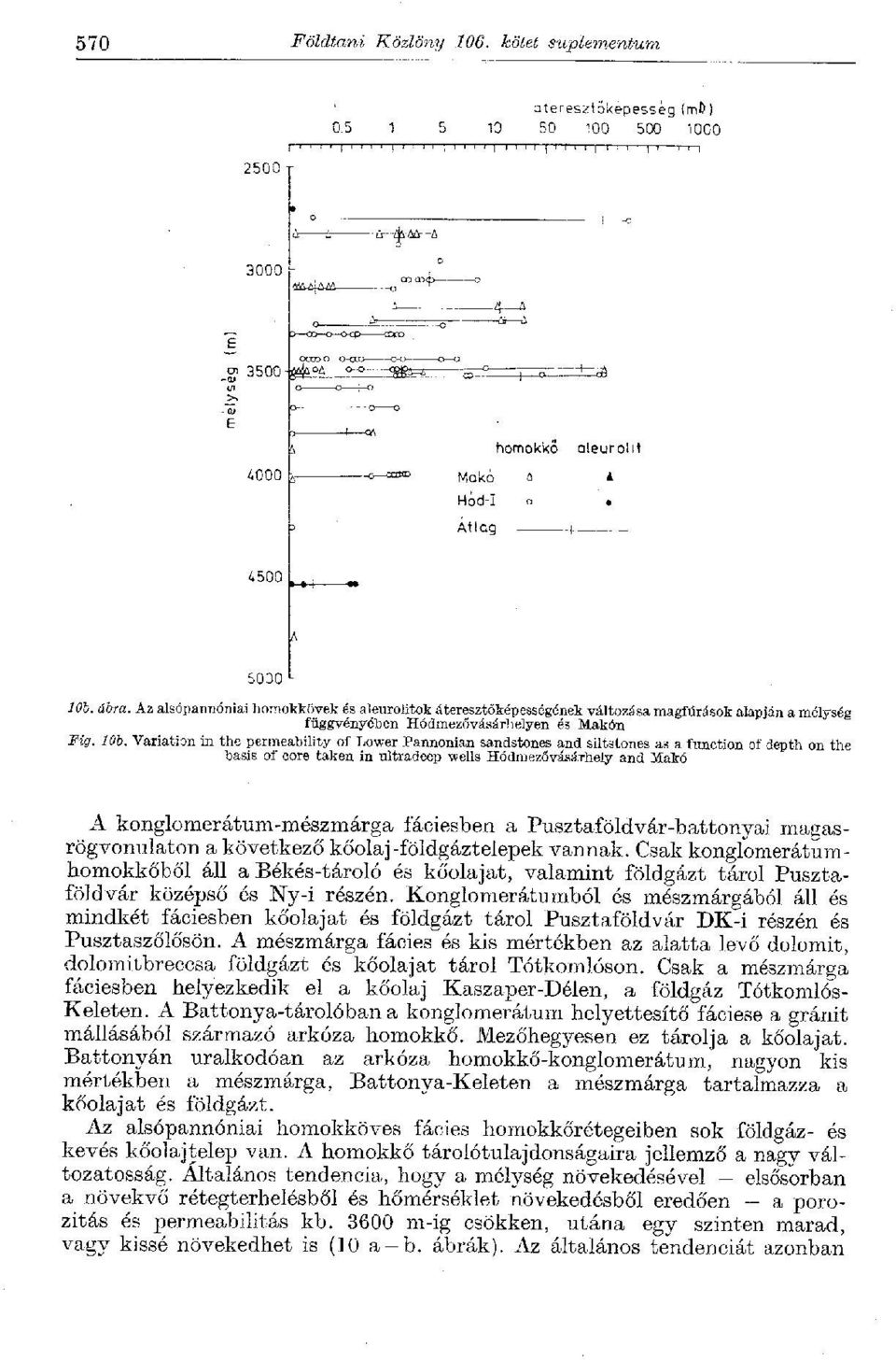 Variation in the permeability of Lower Pannonian sandstones and siltstones as a function of depth on the basis of core taken in ultradeep wells Hódmezővásárhely and Makó A konglomerátum-mészmárga