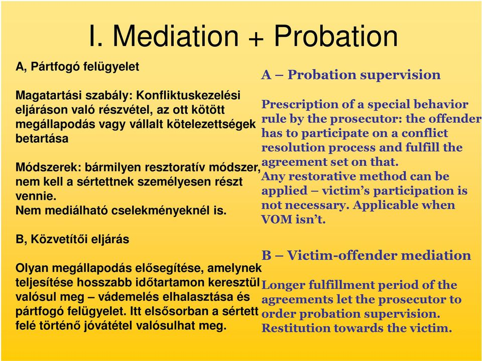 kötelezettségek rule by the prosecutor: the offender betartása has to participate on a conflict resolution process and fulfill the Módszerek: bármilyen resztoratív módszer, agreement set on that.