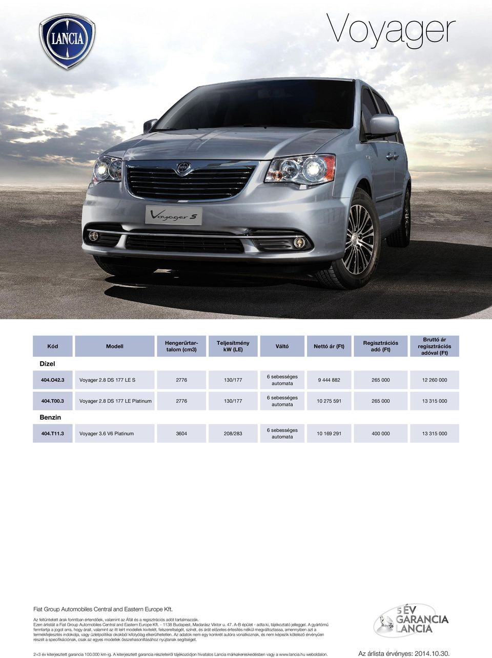 6 V6 Platinum 3604 208/283 10 169 291 400 000 13 315 000 Benzin 404.T11.3 Fiat Group Automobiles Central and Eastern Europe Kft.